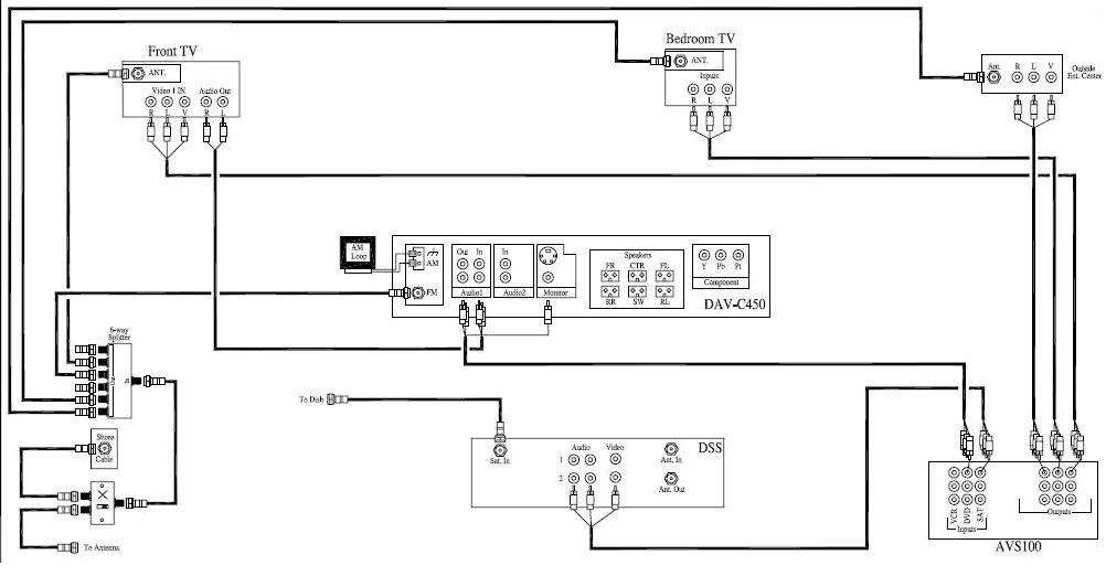 Entertainment system DVD, etc. - Gulf Stream Owners RV Forum | Gulf Stream Wiring Diagram |  | Gulf Stream Owners Forum